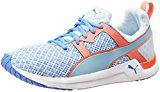 Puma Pulse Xt Geo Wn's, Women's Fitness Shoes
